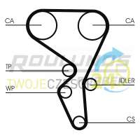 ROULUNDS RUBBER - RR1077K3