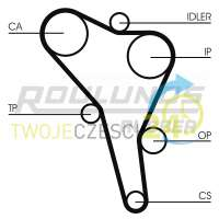 ROULUNDS RUBBER - RR1211K3